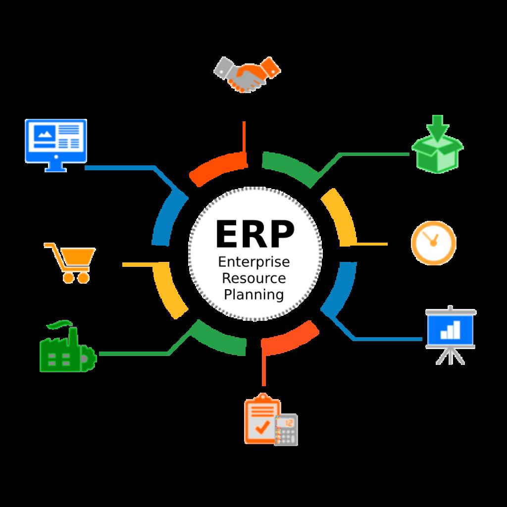 erp solutions development